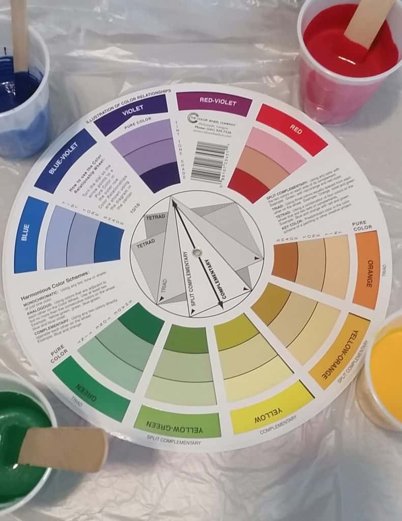 Color wheel for acrylic pouring
