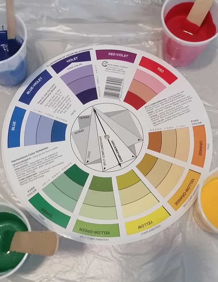 acrylic pouring color wheel