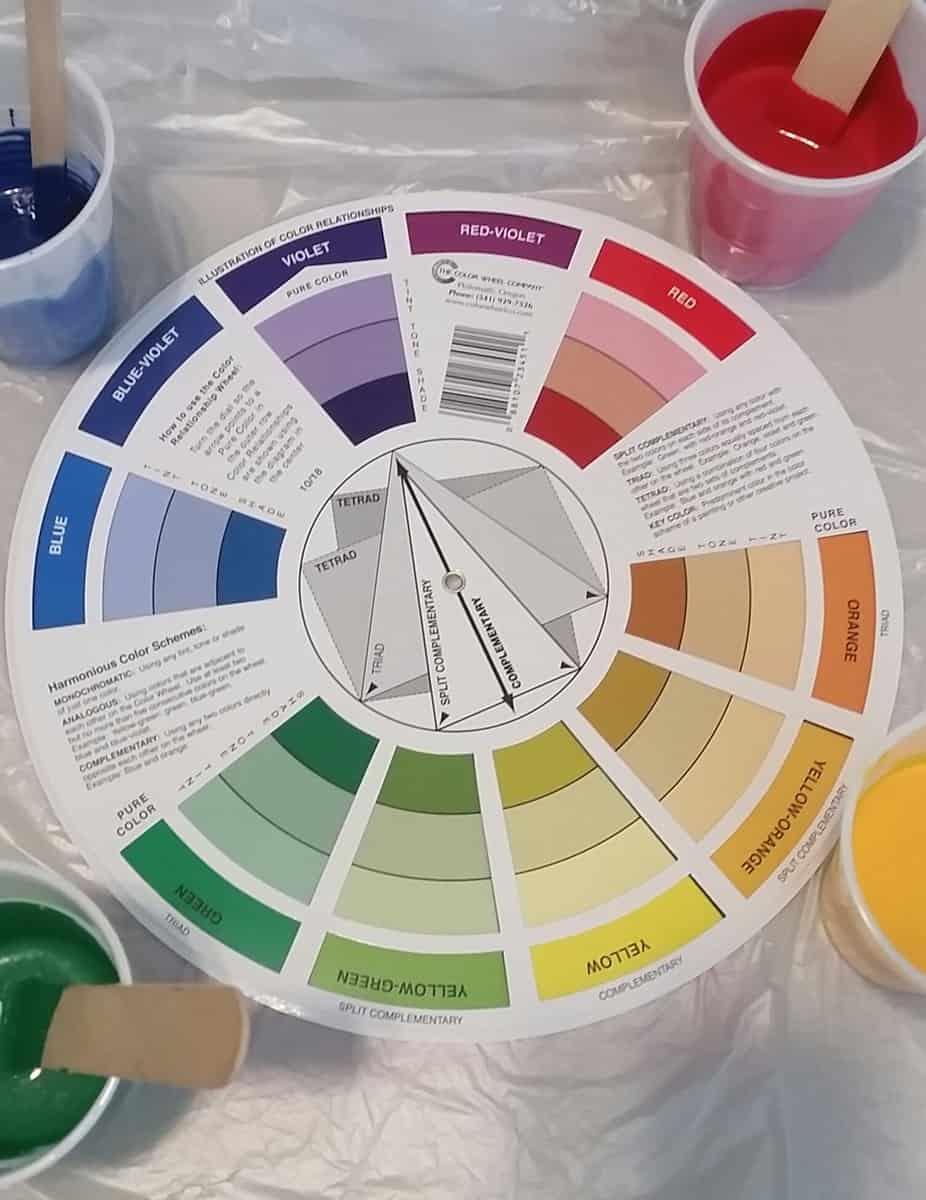 acrylic pouring color wheel